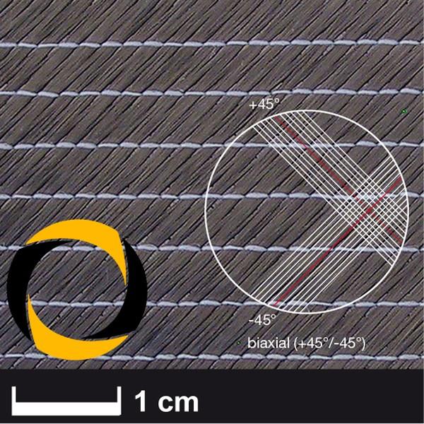 Kohlegelege 80 g/m² (biaxial, 24k) 127 cm